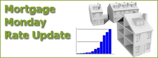 Mortgage Monday Rate Updates